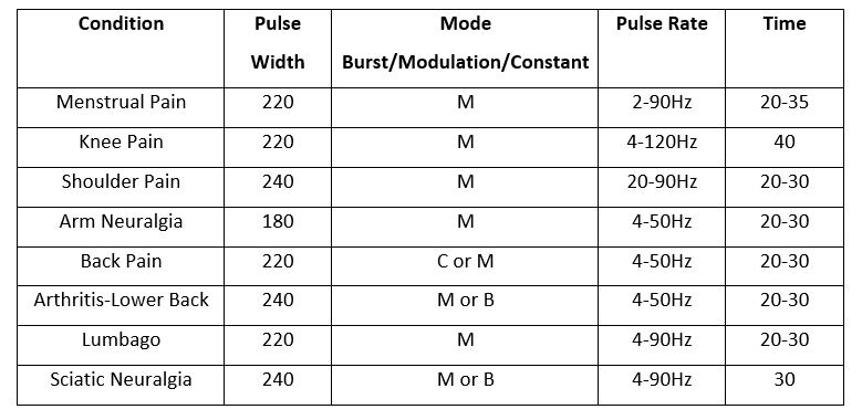 tens machine settings and modes